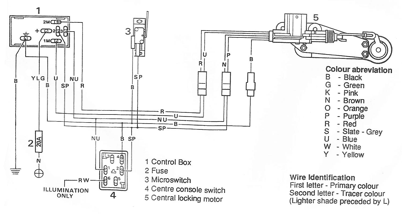 Keyless Entry Wiring Reverse Polarity Diagram Master Blogs 5 Wire Relay For Door Lock Locks Switch