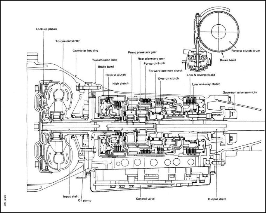 Spares and Repairs - Autobox